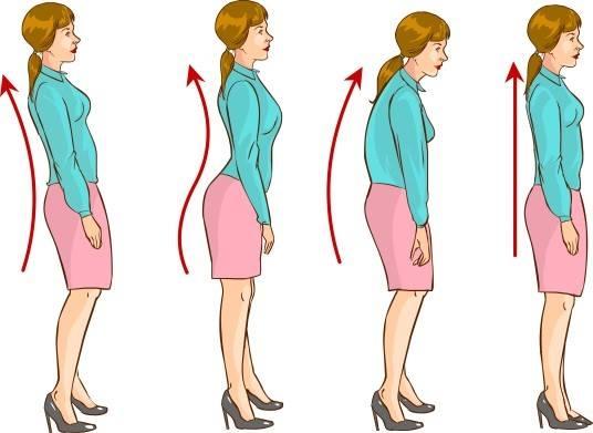 Wrong posture