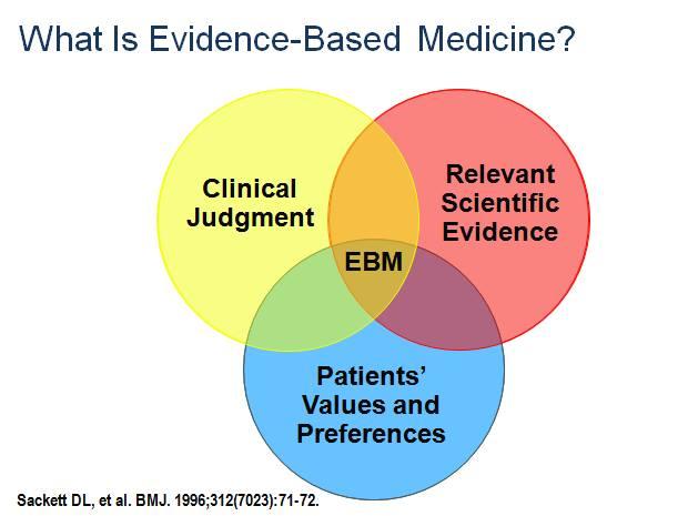 EvidenceBased