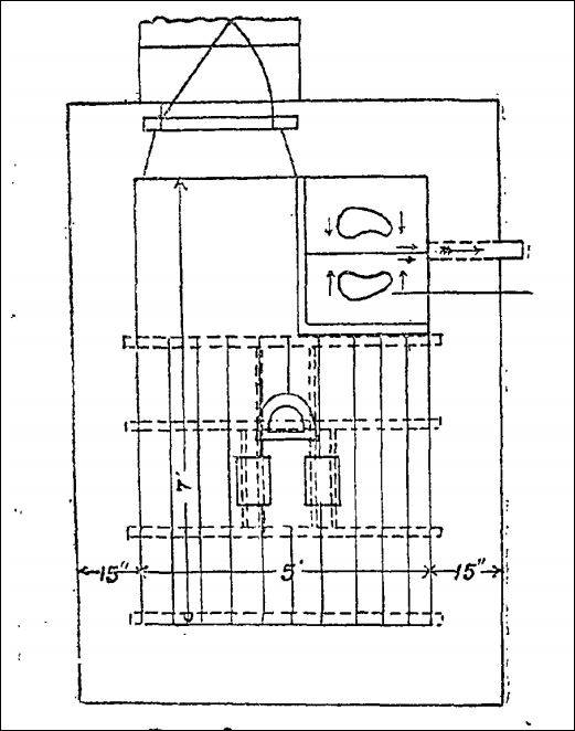 Waterless toilet from old Architecture book of India.